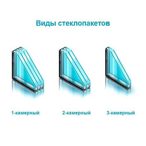 Виды стеклопакетов для окон: 1, 2 и 3-камерные